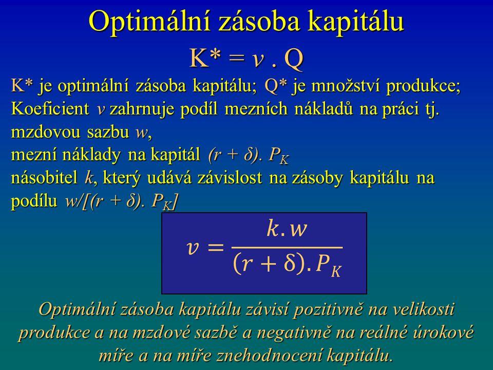 Optimální zásoba kapitálu