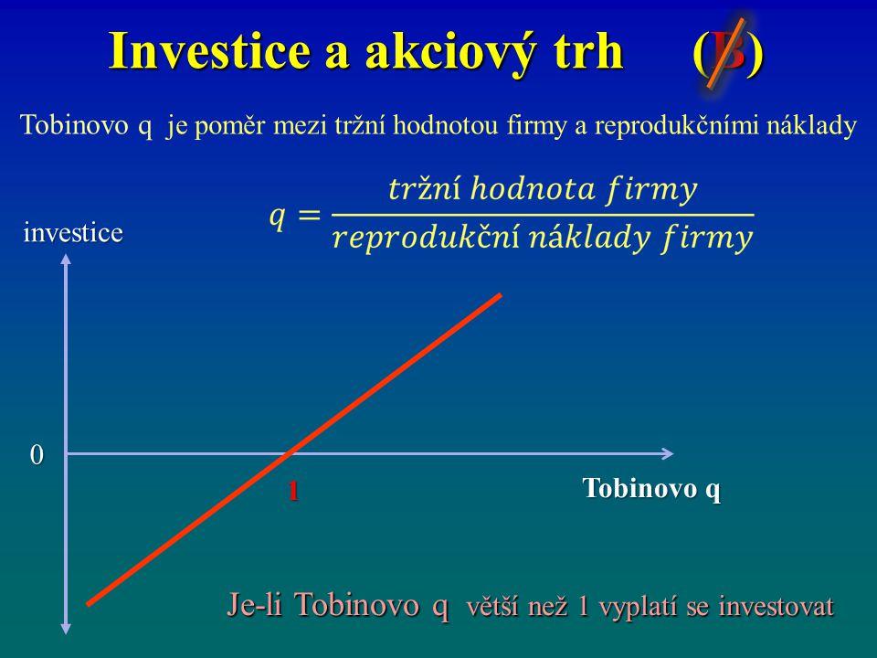 Investice a akciový trh (B)