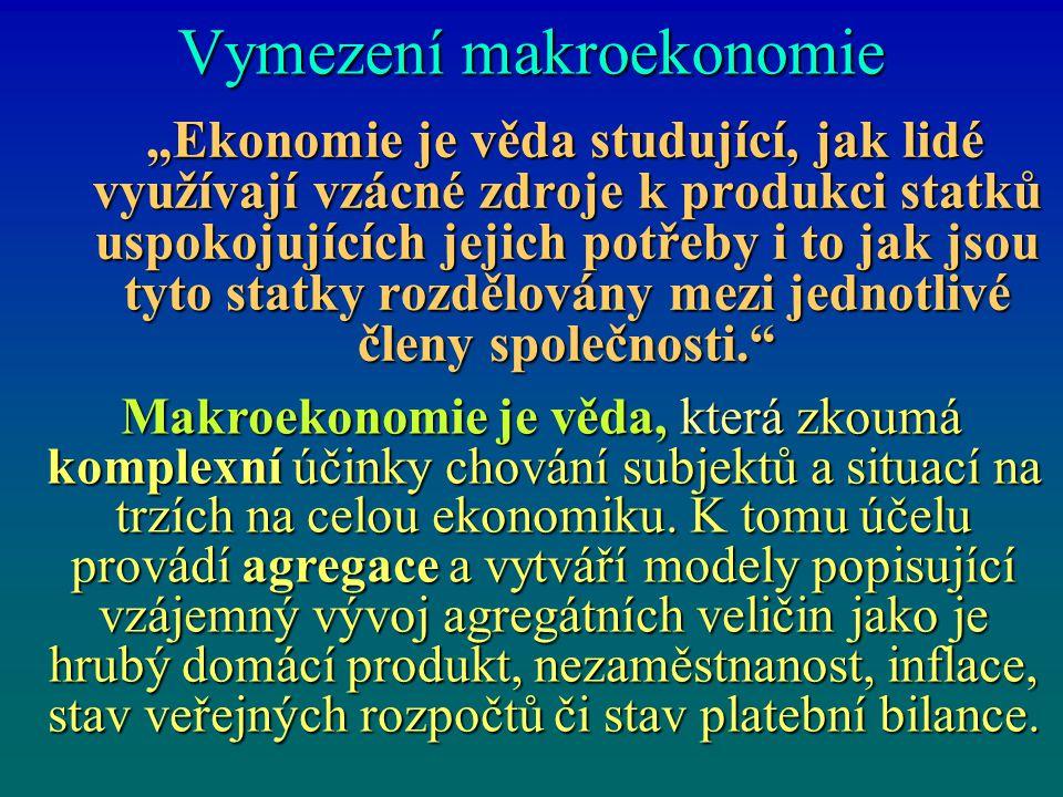 Vymezení makroekonomie