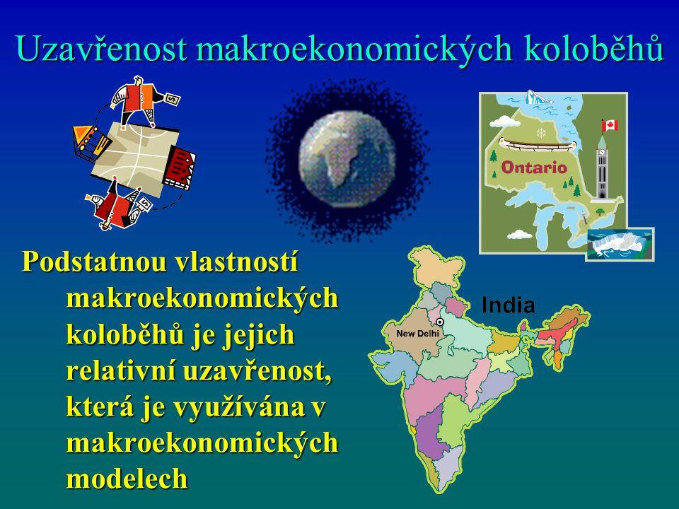 Uzavřenost makroekonomických koloběhů