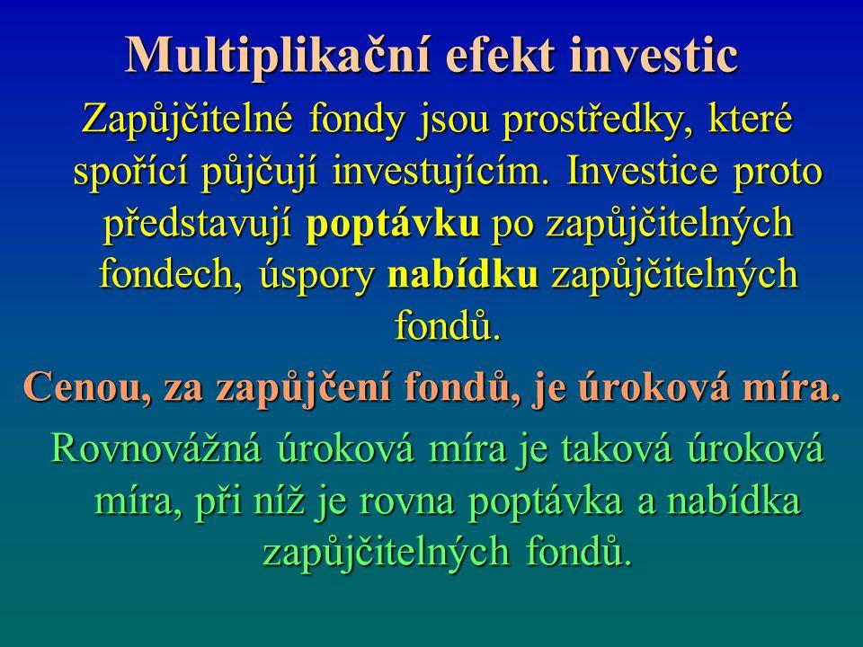 Multiplikační efekt investic