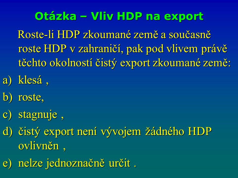 Otázka – Vliv HDP na export