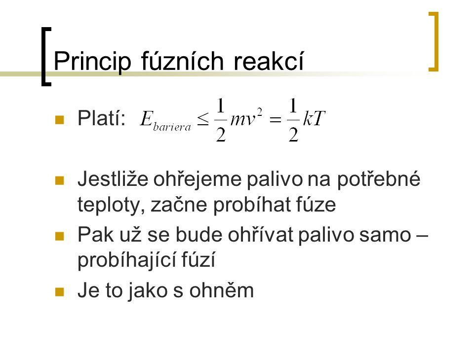Princip fúzních reakcí