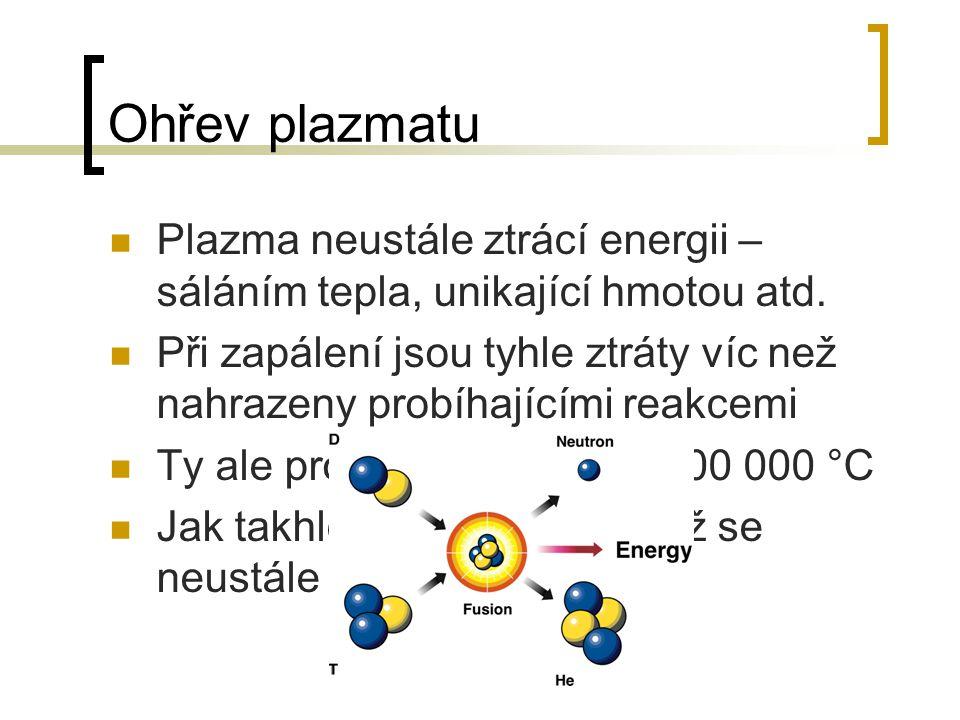 Ohřev plazmatu Plazma neustále ztrácí energii – sáláním tepla, unikající hmotou atd.