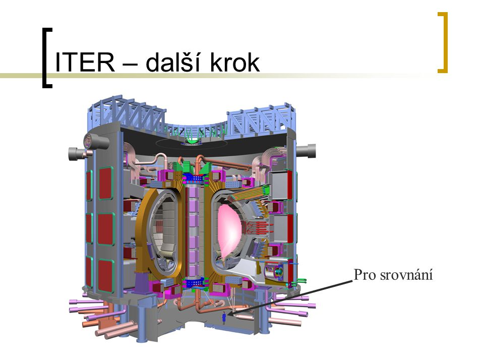 ITER – další krok Pro srovnání