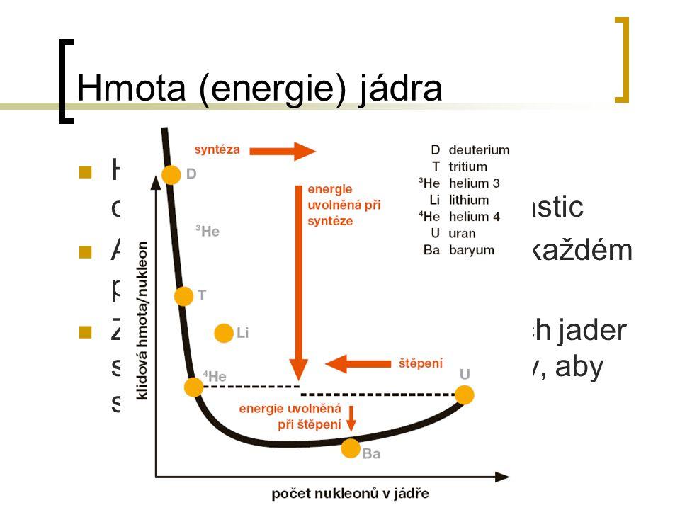 Hmota (energie) jádra Hmotnost jádra je tedy jiná než osamocených elementárních částic.
