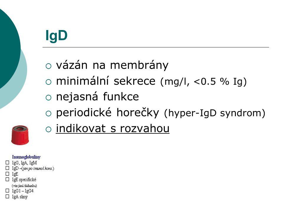 IgD vázán na membrány minimální sekrece (mg/l, <0.5 % Ig)