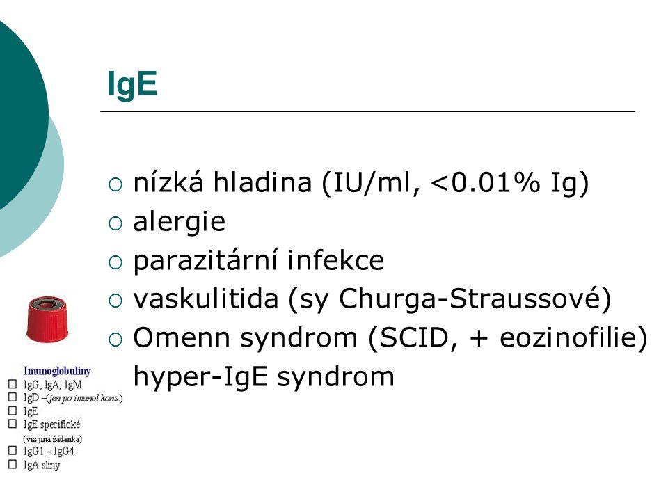 IgE nízká hladina (IU/ml, <0.01% Ig) alergie parazitární infekce