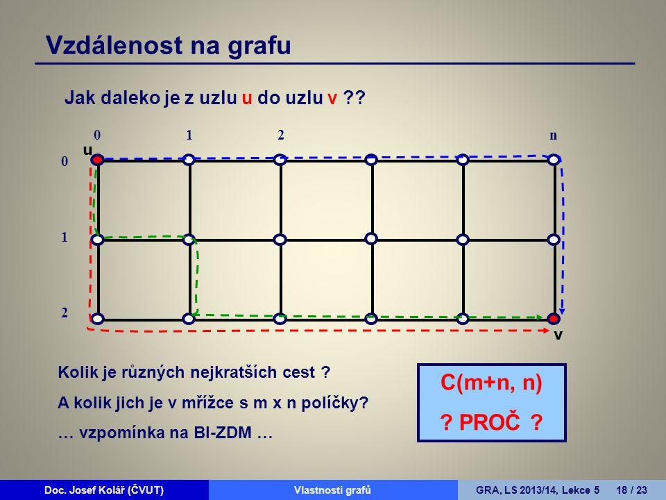 Vzdálenost na grafu C(m+n, n) PROČ
