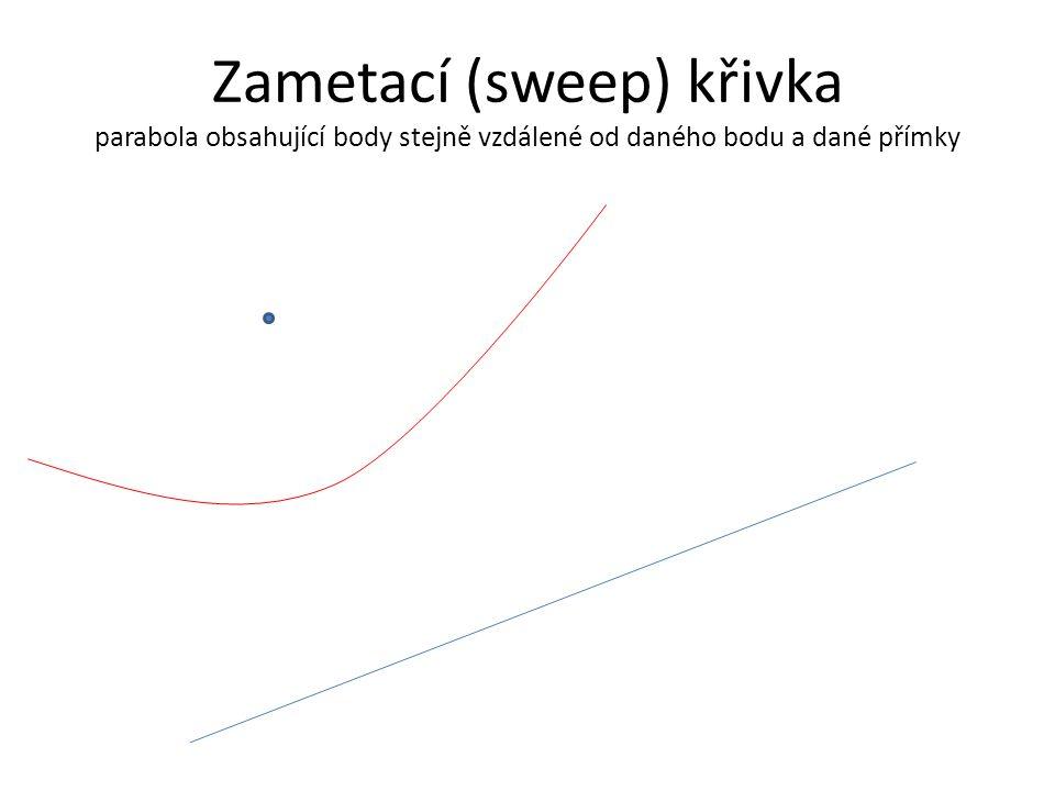 Zametací (sweep) křivka parabola obsahující body stejně vzdálené od daného bodu a dané přímky
