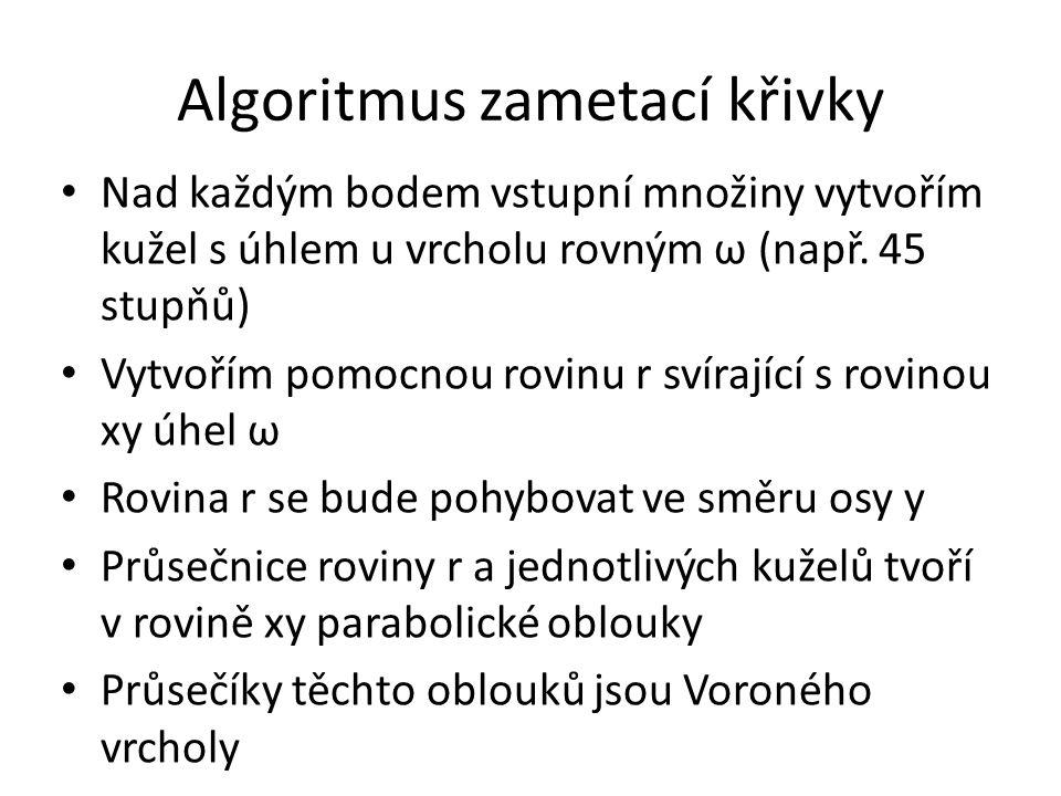 Algoritmus zametací křivky