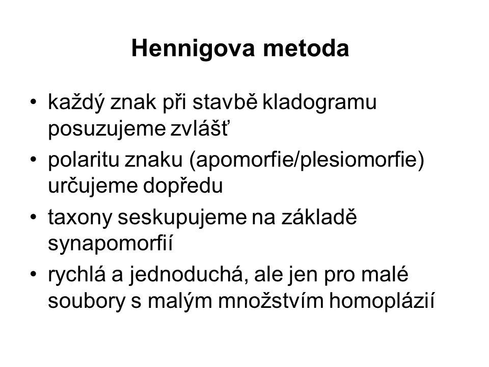 Hennigova metoda každý znak při stavbě kladogramu posuzujeme zvlášť