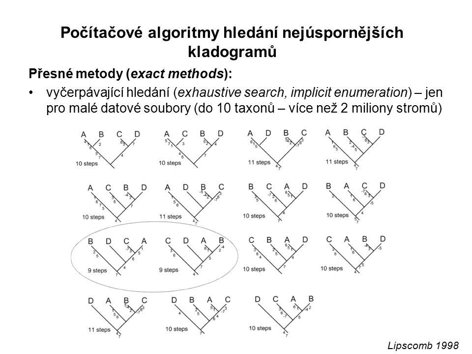 Počítačové algoritmy hledání nejúspornějších kladogramů