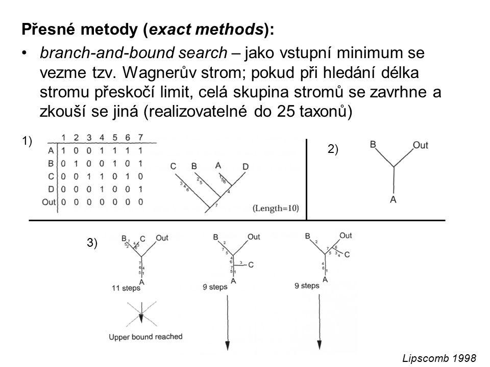 Přesné metody (exact methods):