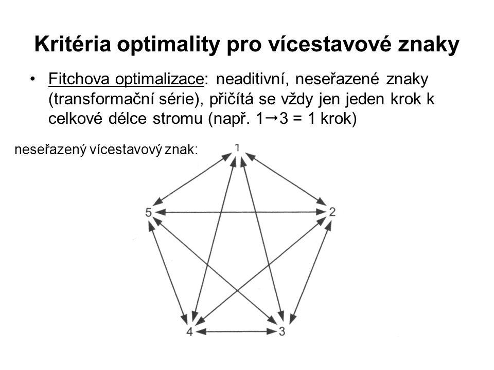 Kritéria optimality pro vícestavové znaky