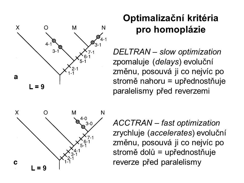 Optimalizační kritéria pro homoplázie