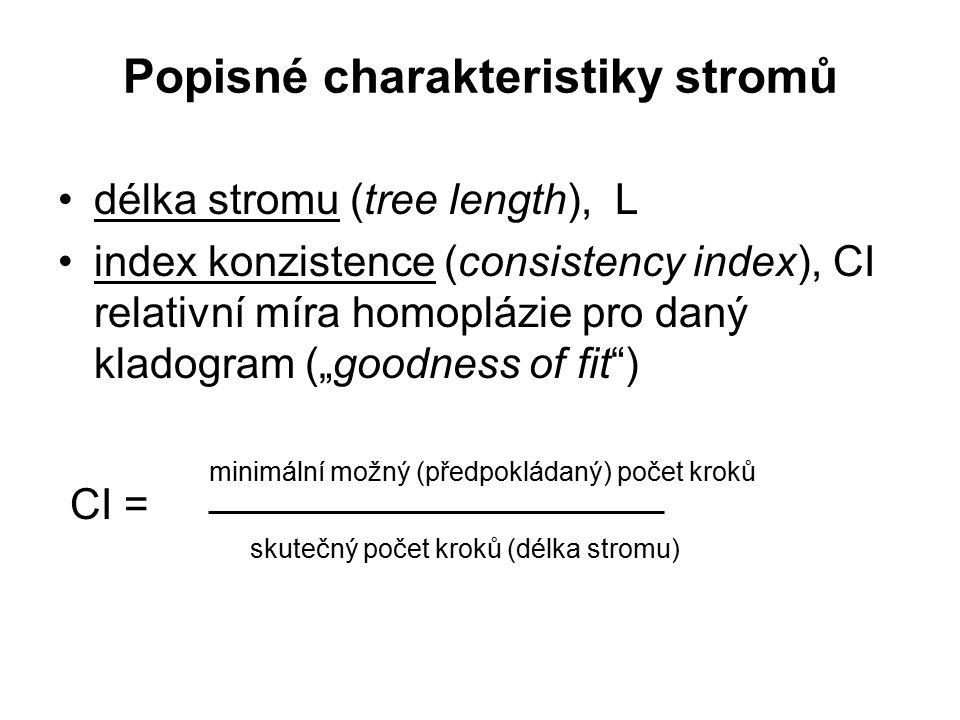 Popisné charakteristiky stromů