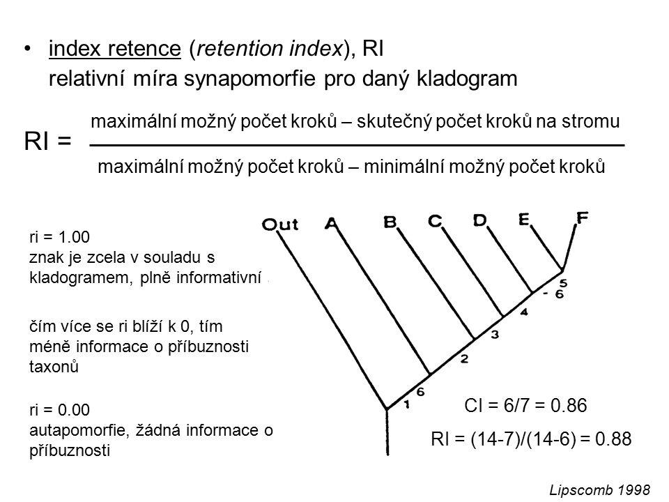 maximální možný počet kroků – minimální možný počet kroků