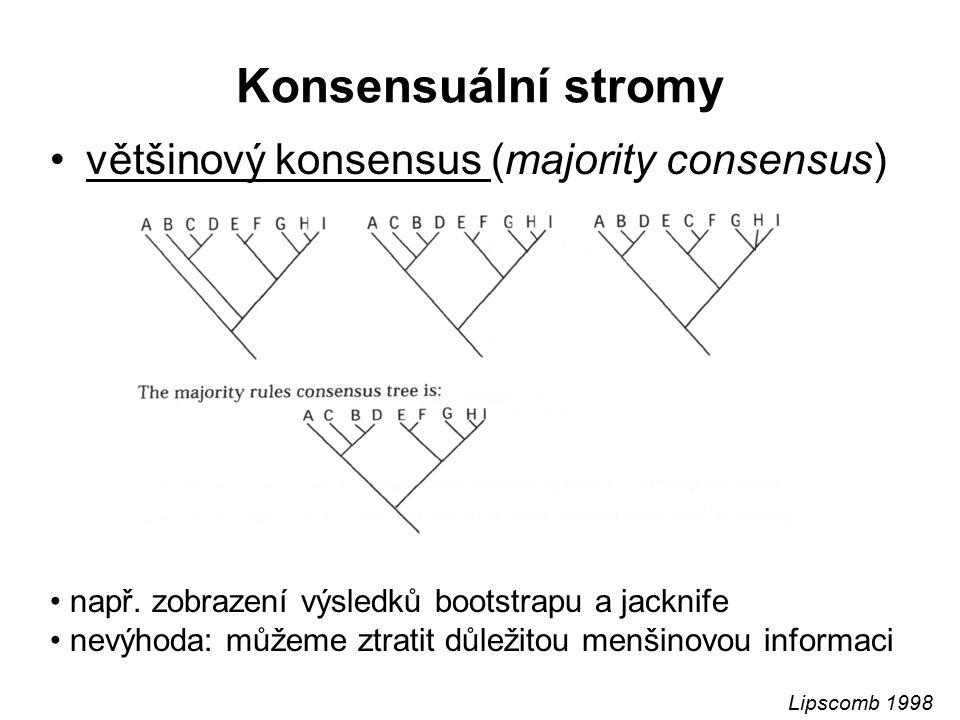 Konsensuální stromy většinový konsensus (majority consensus)