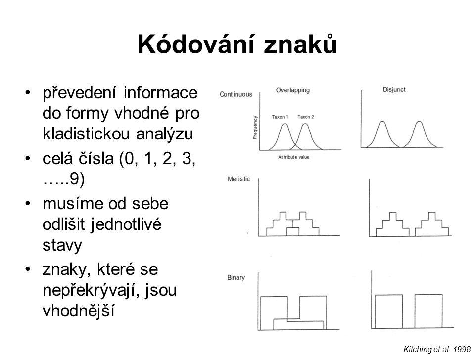 Kódování znaků převedení informace do formy vhodné pro kladistickou analýzu. celá čísla (0, 1, 2, 3, …..9)