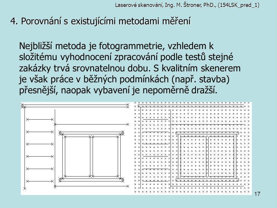 4. Porovnání s existujícími metodami měření