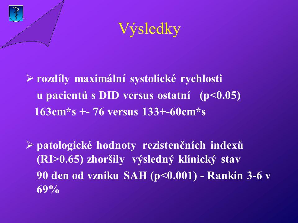 Výsledky rozdíly maximální systolické rychlosti
