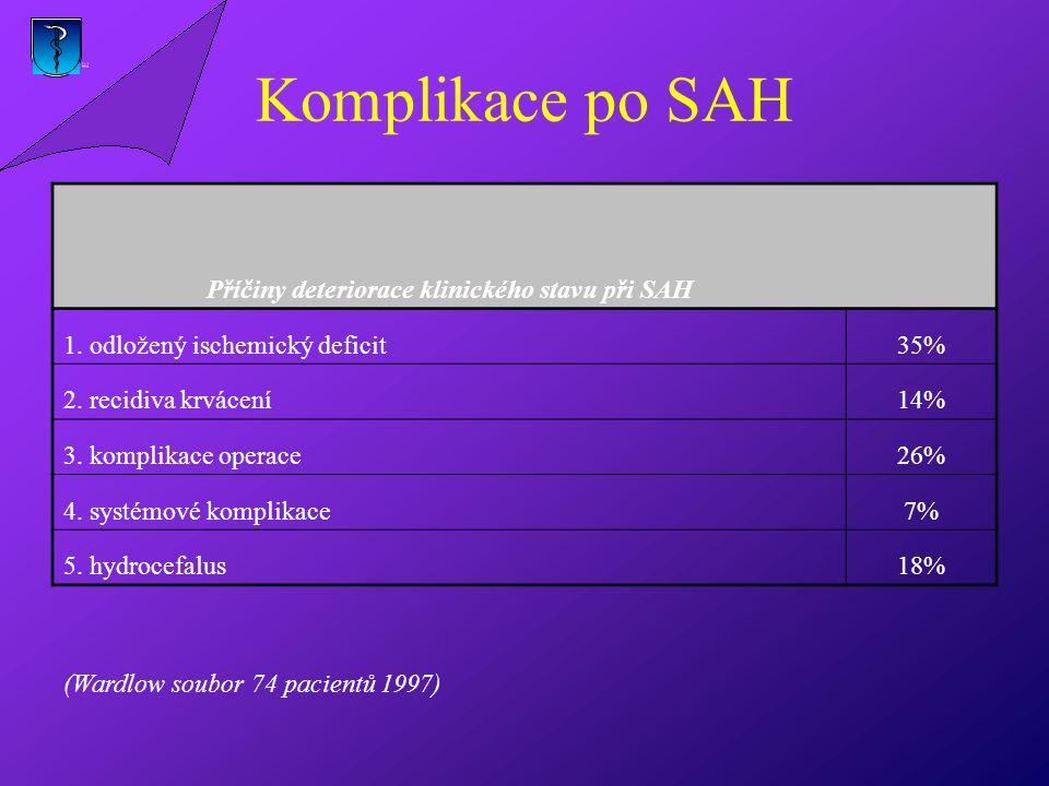 Příčiny deteriorace klinického stavu při SAH