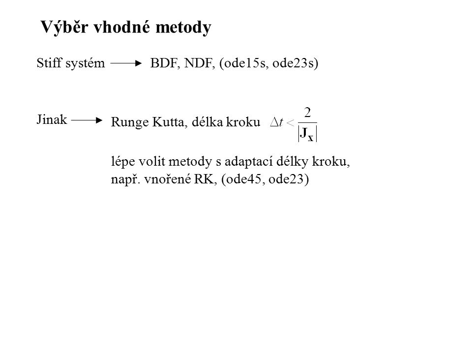Výběr vhodné metody Stiff systém BDF, NDF, (ode15s, ode23s) Jinak