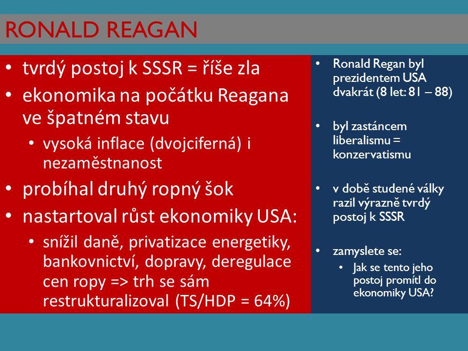 RONALD REAGAN tvrdý postoj k SSSR = říše zla