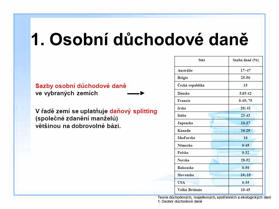 1. Osobní důchodové daně Stát. Sazba daně (%) Austrálie. 17–47. Belgie. 25-50. Česká republika.