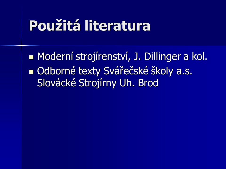 Použitá literatura Moderní strojírenství, J. Dillinger a kol.