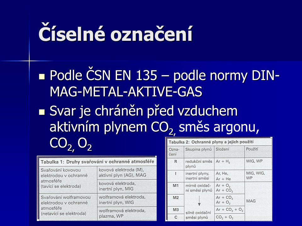 Číselné označení Podle ČSN EN 135 – podle normy DIN-MAG-METAL-AKTIVE-GAS.