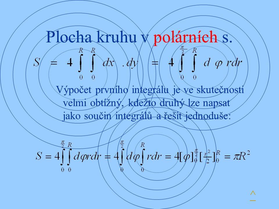 Plocha kruhu v polárních s.