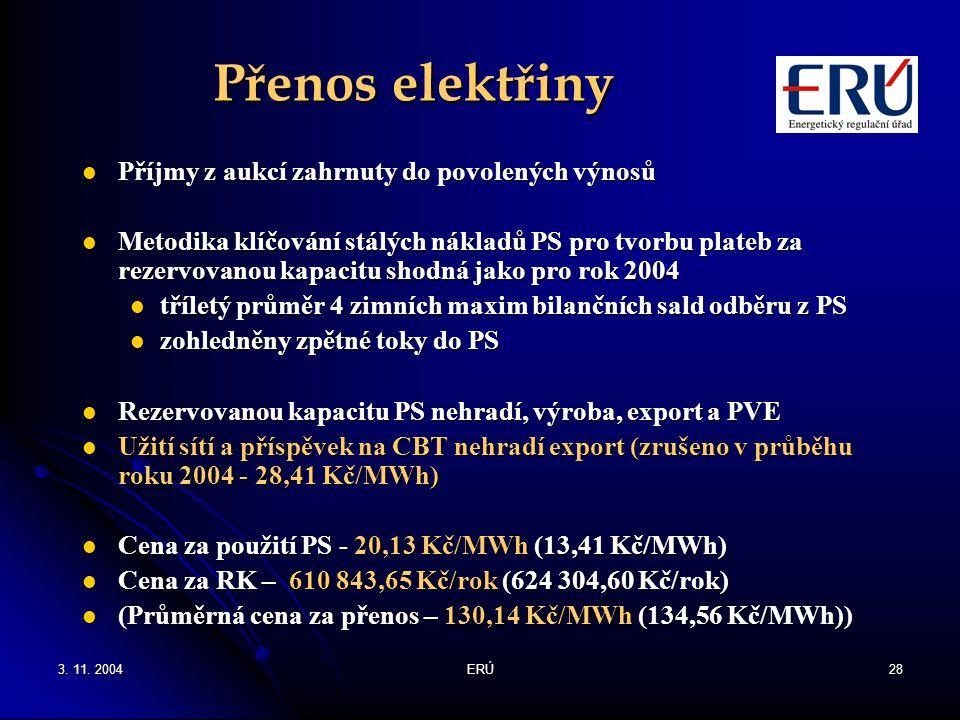 Přenos elektřiny Příjmy z aukcí zahrnuty do povolených výnosů