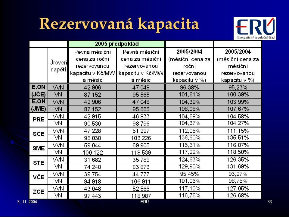 Rezervovaná kapacita 3. 11. 2004 ERÚ