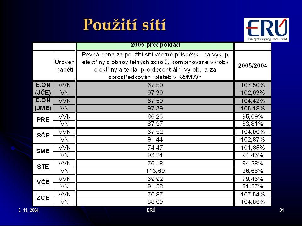 Použití sítí 3. 11. 2004 ERÚ