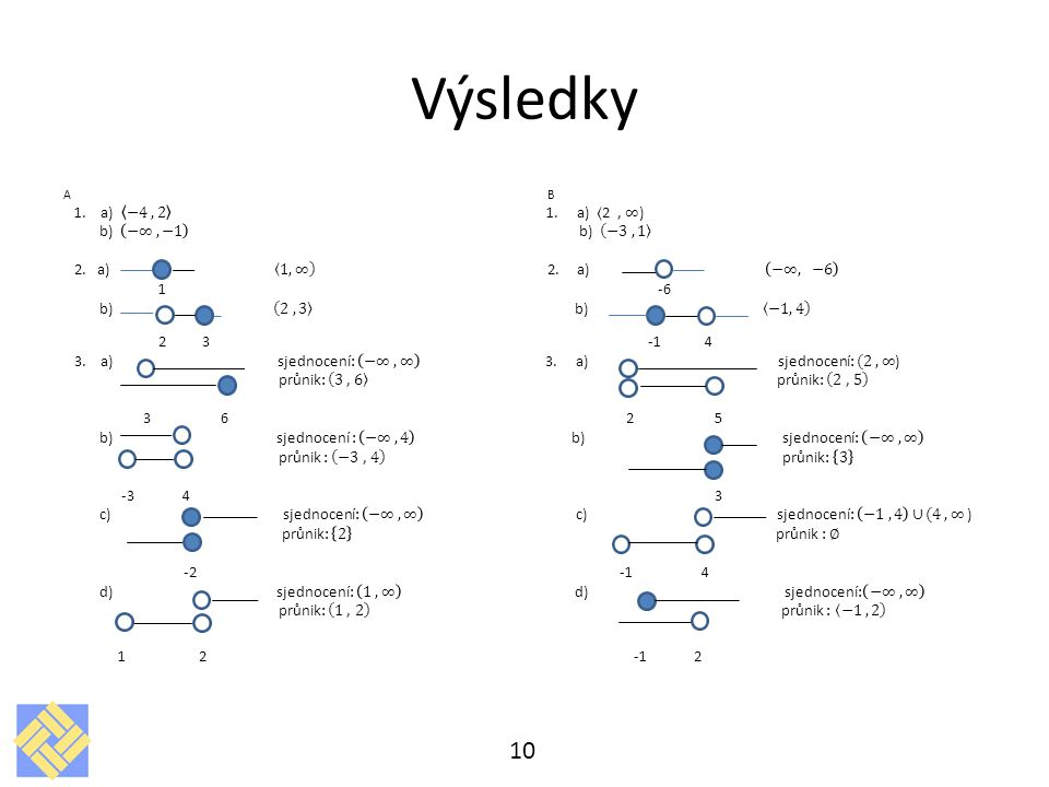 Výsledky 1. a) −4 , 2 1. a) ⟨2 , ∞) b) −∞ , −1 b) −3 , 1