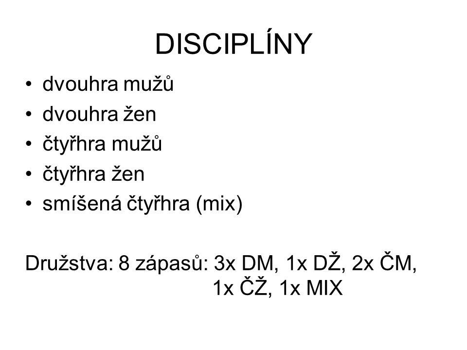 DISCIPLÍNY dvouhra mužů dvouhra žen čtyřhra mužů čtyřhra žen