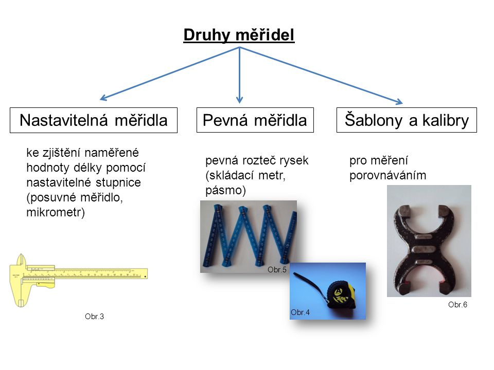 Druhy měřidel Nastavitelná měřidla Pevná měřidla Šablony a kalibry