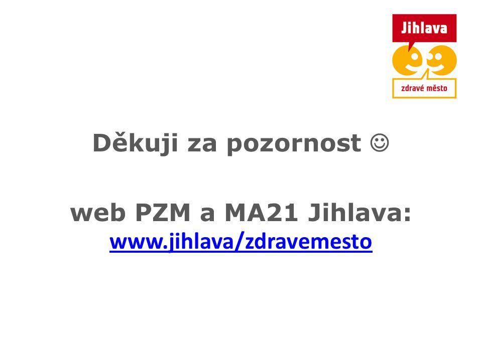 Děkuji za pozornost  web PZM a MA21 Jihlava: www.jihlava/zdravemesto