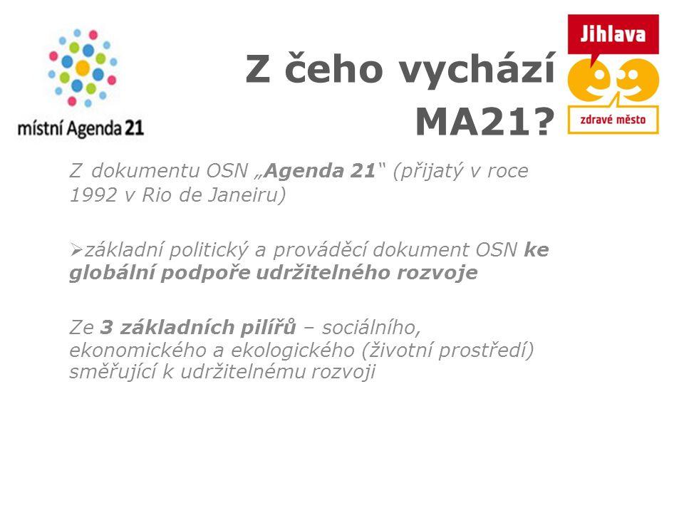 """Z čeho vychází MA21 Z dokumentu OSN """"Agenda 21 (přijatý v roce 1992 v Rio de Janeiru)"""