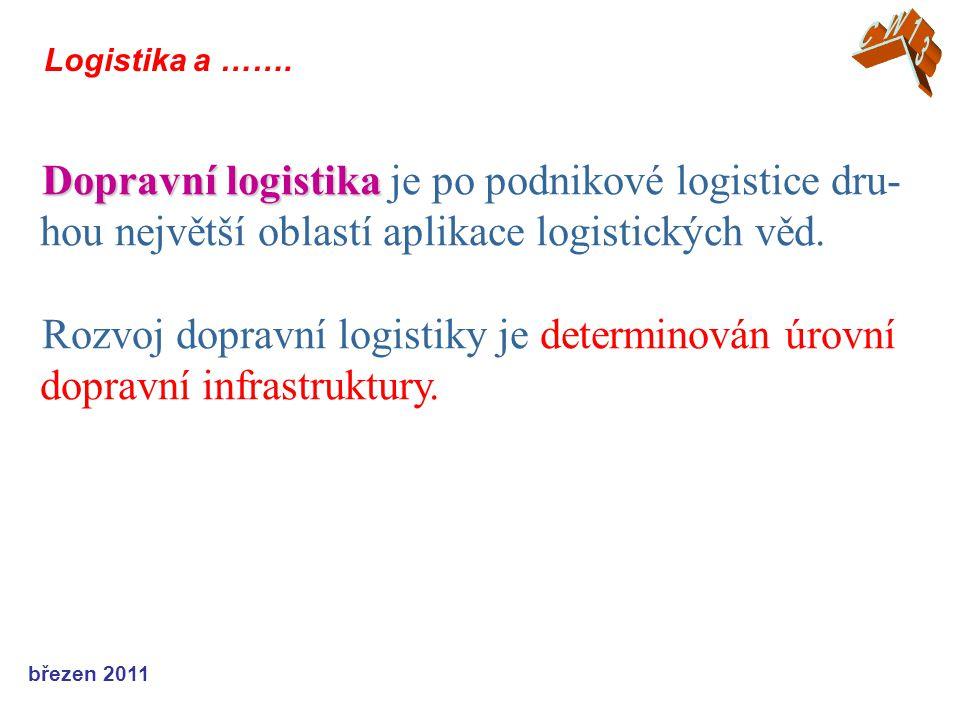 CW13 Logistika a ……. Dopravní logistika je po podnikové logistice dru-hou největší oblastí aplikace logistických věd.