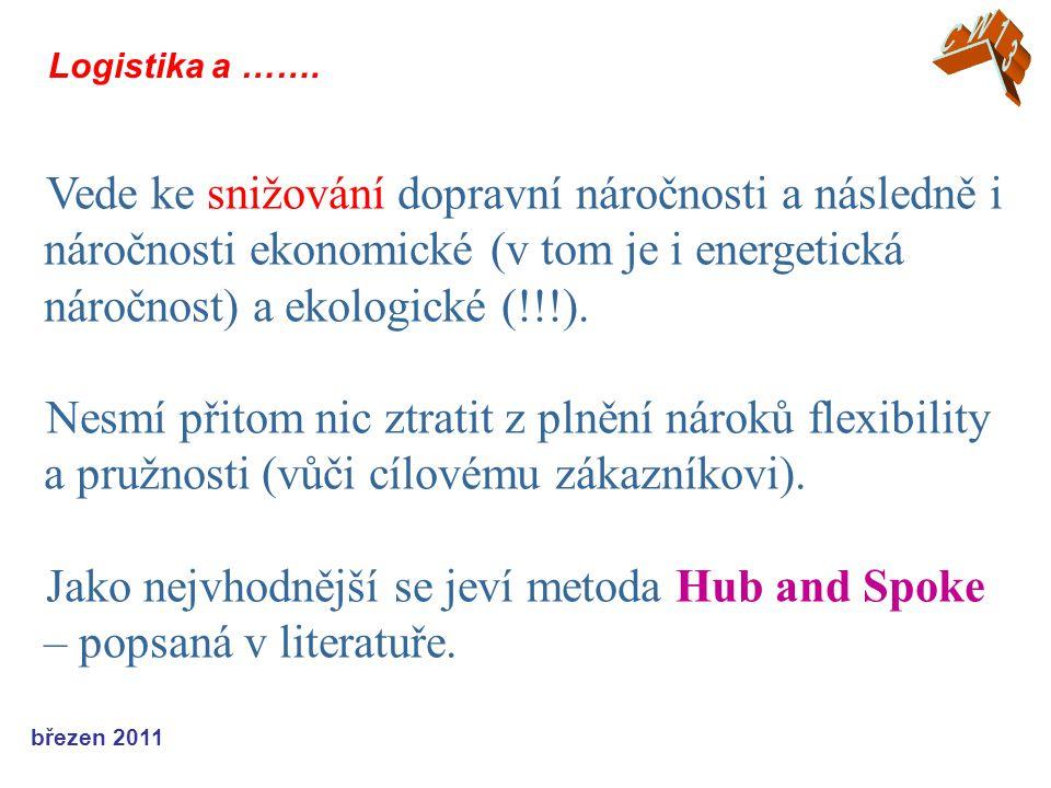 Jako nejvhodnější se jeví metoda Hub and Spoke – popsaná v literatuře.