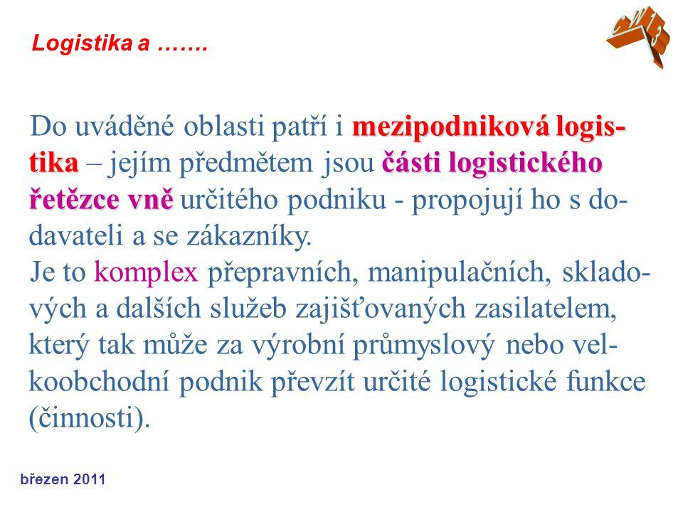 CW13 Logistika a …….
