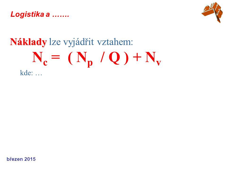 Náklady lze vyjádřit vztahem: Nc = ( Np / Q ) + Nv kde: …
