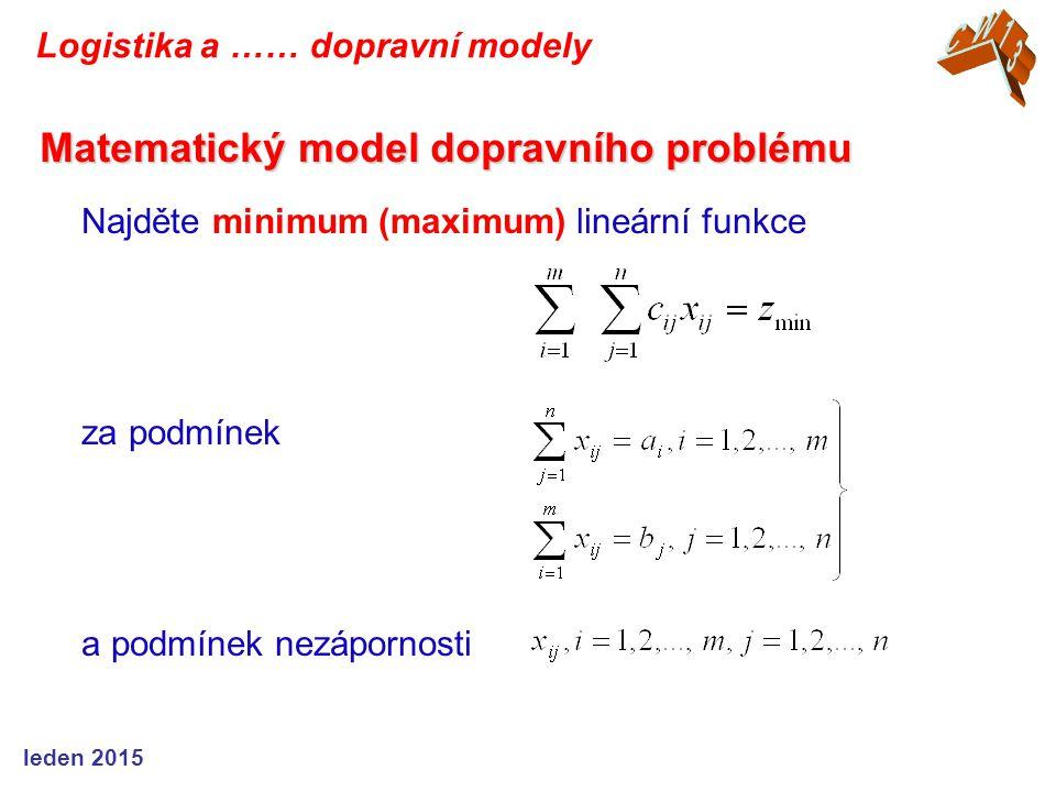 Matematický model dopravního problému