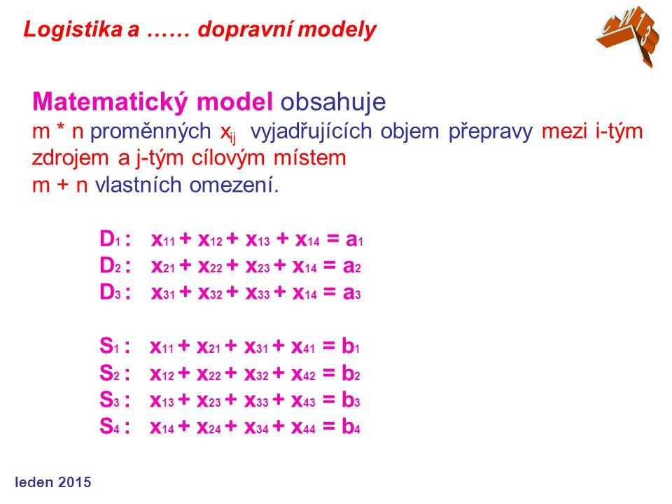 CW13 Logistika a …… dopravní modely.