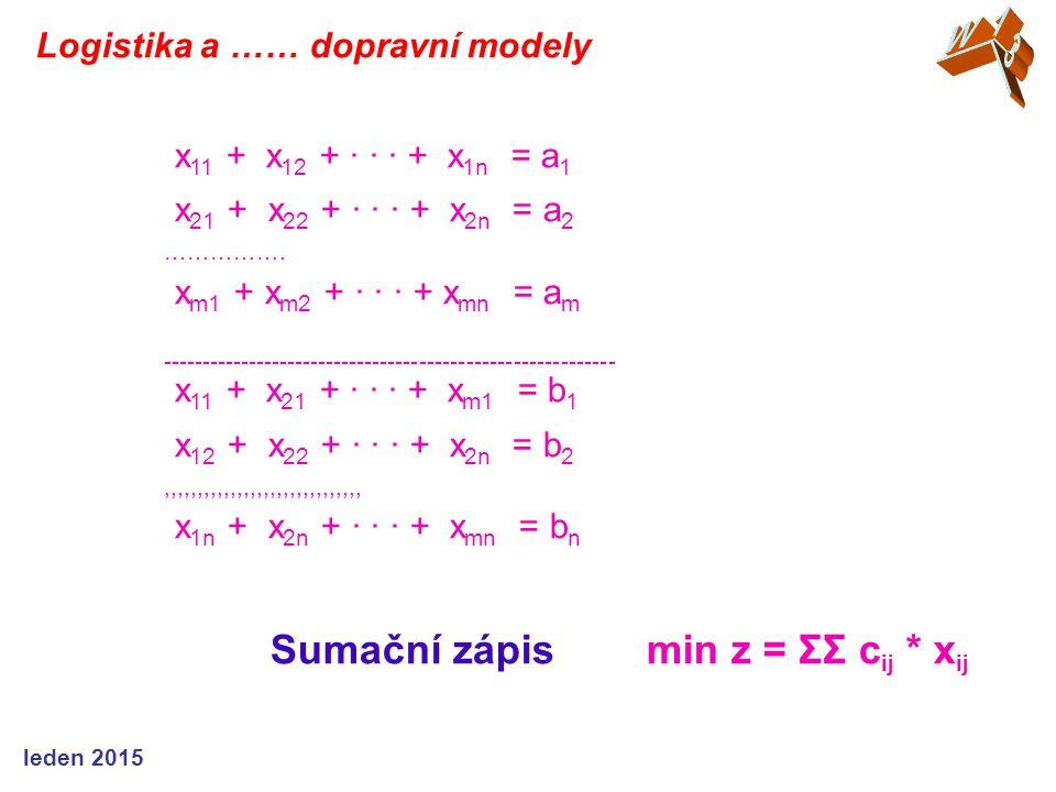 Sumační zápis min z = ΣΣ cij * xij