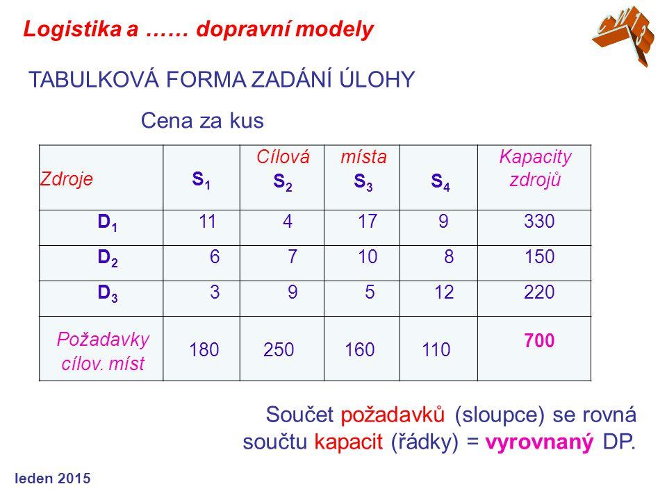 Logistika a …… dopravní modely