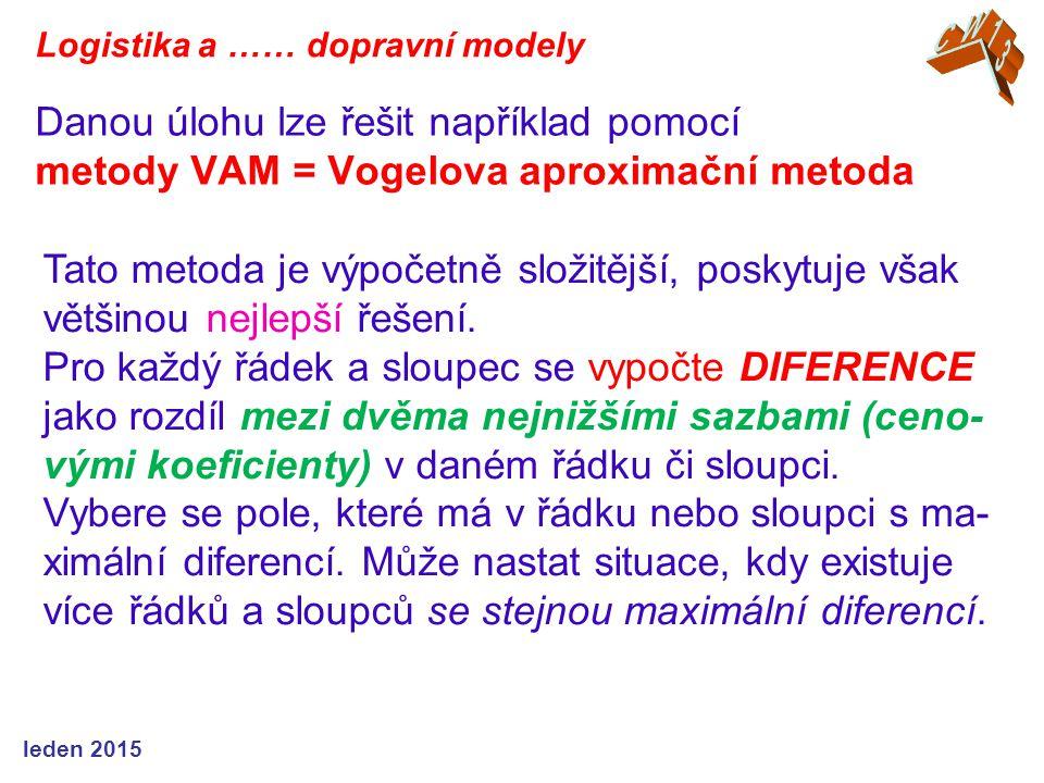 CW13 Logistika a …… dopravní modely. Danou úlohu lze řešit například pomocí metody VAM = Vogelova aproximační metoda.